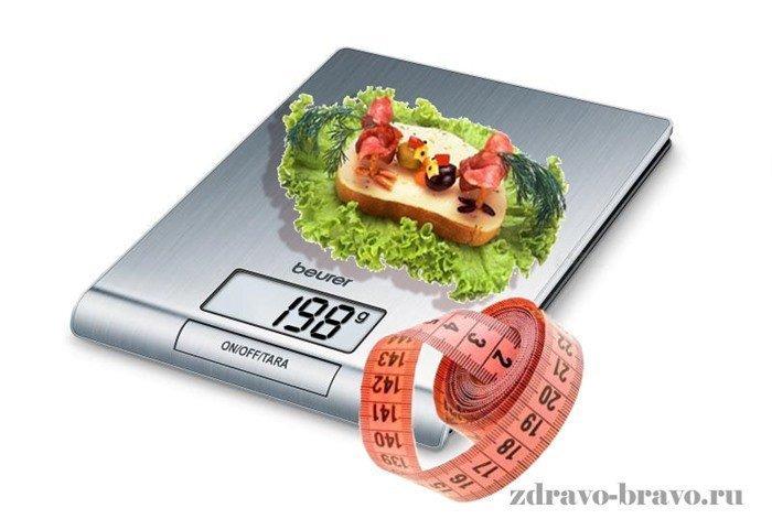 Диеты Для Похудения От Доктор Борменталь. Считаем калории или как похудеть с диетой Борменталя